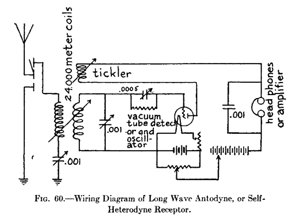 fig060 the radio amateur's hand book Telegraph System Diagram at n-0.co